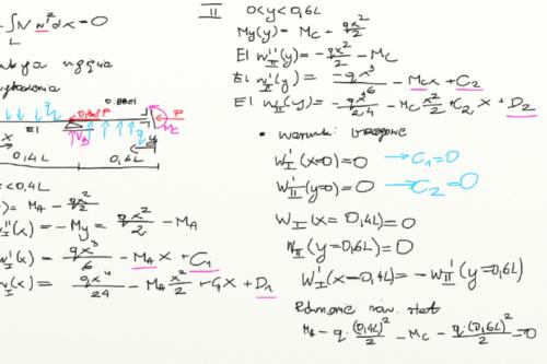 Metoda energetyczna Timoshenki
