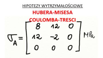 Hipotezy wytrzymałościowe 2