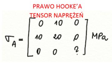 Prawo Hooke'a 2