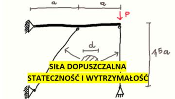 Układ prętowo-belkowy