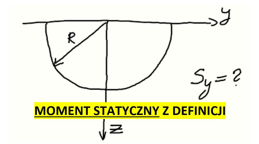 Moment statyczny