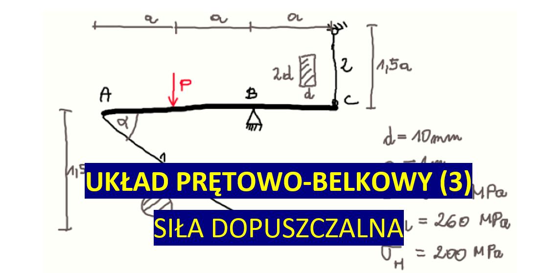 Układ prętowo-belkowy (3)