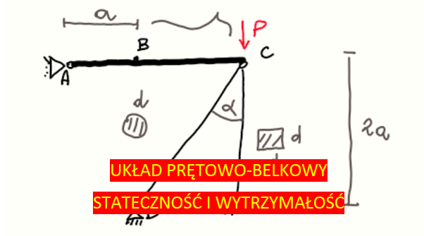 Układ prętowo-belkowy2