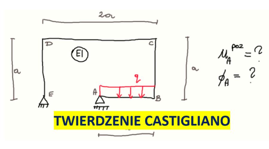 twierdzenie castigliano 3