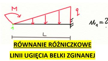 Równanie różniczkowe linii ugięcia belki