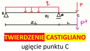 twierdzenie castigliano 4
