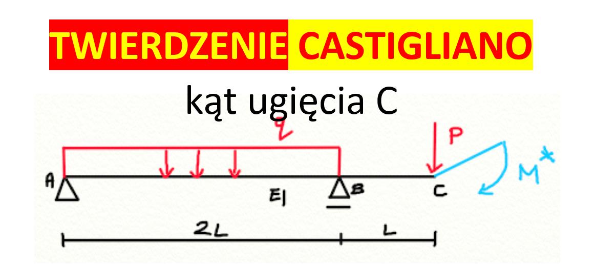 twierdzenie castigliano 5