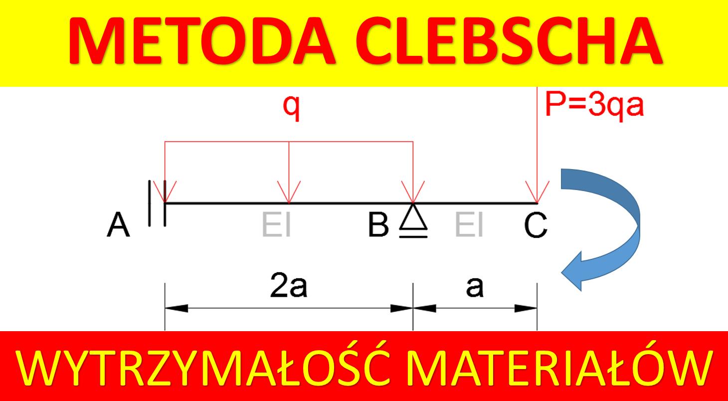 Metoda Clebscha